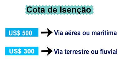 cota_Isencao_RecFederal_menor