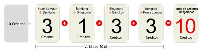 AirAsia_AseanPass_ExemploUso