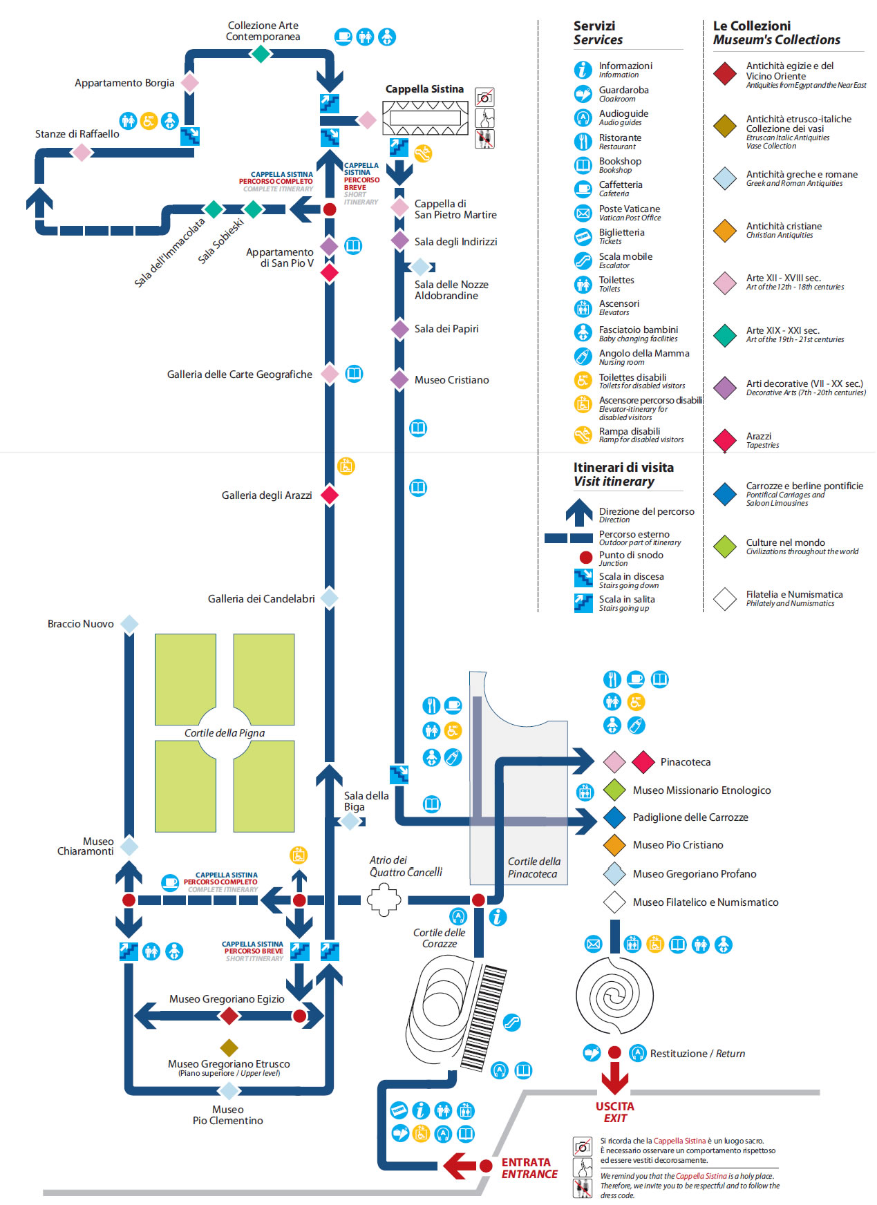Mapa_MuseudoVaticano