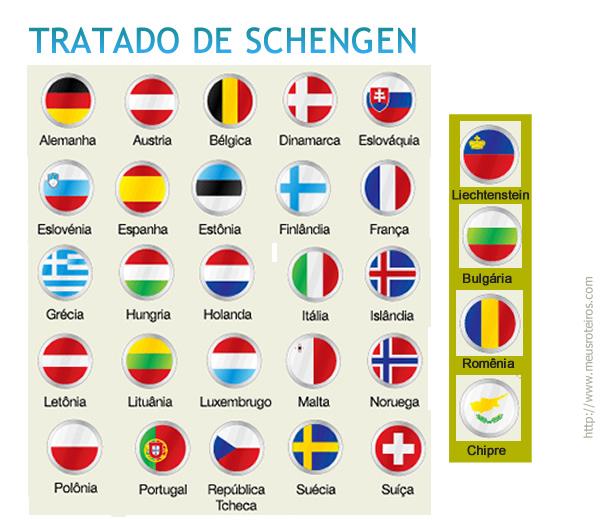 Certificado de Schengen